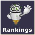 Email Advertising Rankings